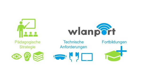 DigitalPakt-Schule