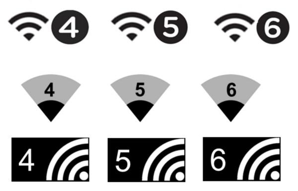 WiFi4_WiFi5_WiFi6